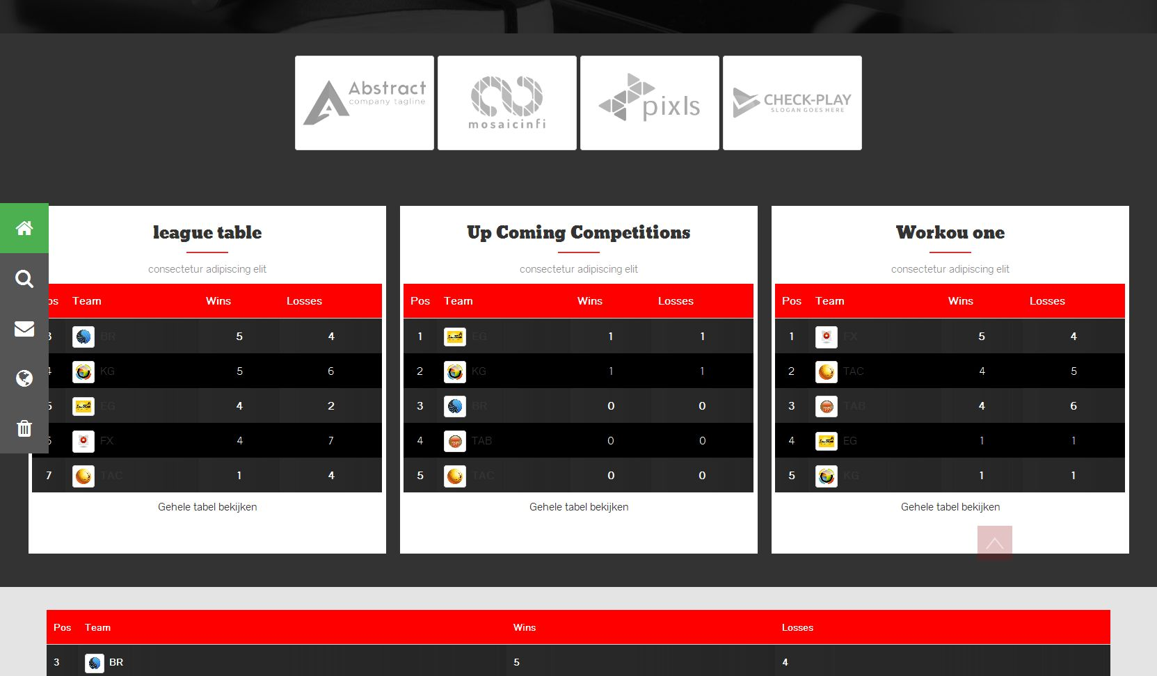 Resultaten & leaderboard website beginnen